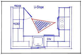 G Shaped Kitchen Floor Plans Majestic 4 U Shape Kitchen Design Drawings L Shaped Kitchen Floor