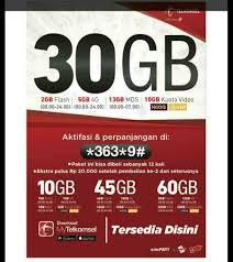 Cek Kuota Telkomsel 30gb   cara cek kuota telkomsel 30gb dengan mudah caracekterupdate com