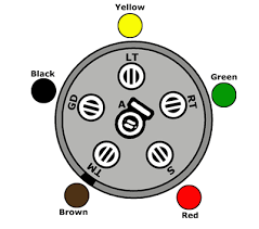 trailer wiring diagram 6 way to 7 wiring diagram and schematic