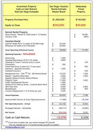 rental inventory template rental inventory checklist template