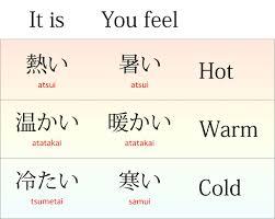 atsui atatakai samui tsumetai meaning in japanese japanese