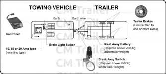 braking guidelines cm trailer parts new zealand trailer parts