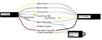 rv 7 pin wire diagram wiring diagrams schematics