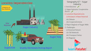 manufacturing industries class 10 geography cbse 6 7 sugar