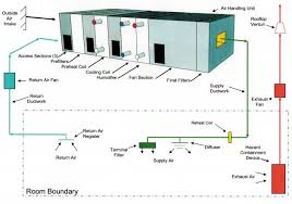 hvac block diagram yhgfdmuor net
