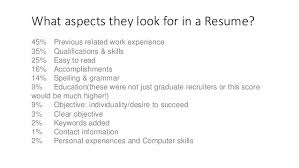 make a good resume enwurf csat co