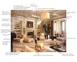 how to do interior decoration at home do it yourself interior design