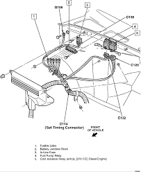 solved wiring diagram for wiper motor for 1995 chevy s10 u2013 fixya