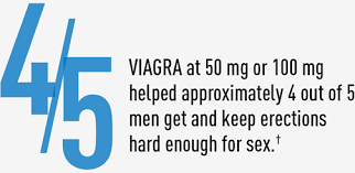 side effects of viagra sildenafil citrate safety info