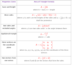 area of triangles formulas solutions worksheets examples videos