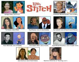 lilo from lilo and stitch pesquisa google all things