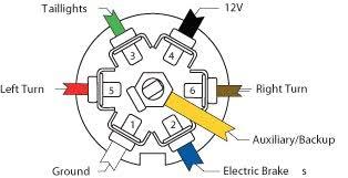 7 plug wiring diagram carlplant