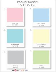 how to pick paint color for your child u0027s room or nursery nursery