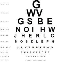 Legally Blind Test Printable Snellen Eye Chart