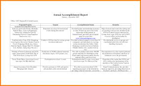 sample report format accomplishment report format memo templete 7 accomplishment report template packaging clerks accomplishment report template business templates annual accomplishment report sample 7