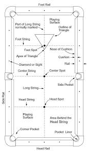 Dining Table Sizes Best 25 Pool Table Dimensions Ideas On Pinterest Pool Table
