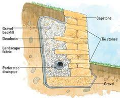 How To Lay Patio Stones by How To Build A Dry Stack Stone Retaining Wall Dry Stack Stone
