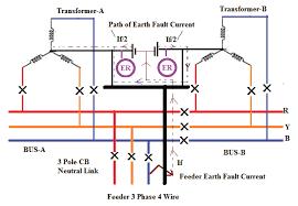 house wiring earthing diagram floralfrocks