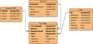 membuat erd visual paradigm how to generate class diagram from erd