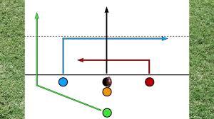 Flag Football Running Plays Flag Football Plays 5 Man Balanced Formation