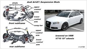 audi a4 modified audi a4 b7 suspension modifications audiworld