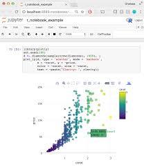 Python Map Example Jupyter Notebook Tutorial Plotly