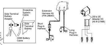 western plow wiring diagram u0026 western unimount wiring diagram