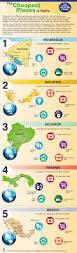 nicaragua infographic nicaragua is one of the most beautiful
