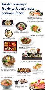 japanese restaurant cook at table a practical guide to japan s most common foods insider journeys