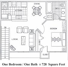Pebble Creek Floor Plans Greens At Pebble Creek Apartments Mustang Ok Apartments For Rent