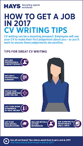 The Huge Advantages Of Hiring CV Writers Service Successful Resumes New Zealand Harvard Style Resume  swot analysis essay example   karibian       resume action