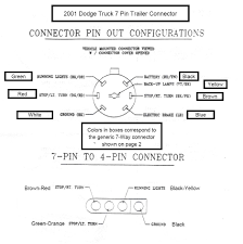 wiring diagram for 7 pin truck connector wiring diagrams