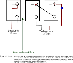 typical wiring schematic diagram instrumentpanelwiring