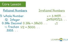 distinguish between rational and irrational numbers learnzillion