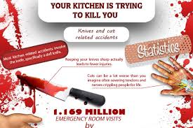 list of 31 catchy kitchen safety slogans brandongaille