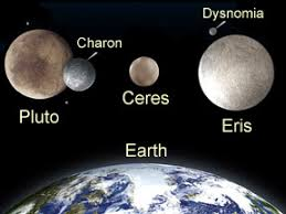 dwarf planets classification discovery definition kuiper belt