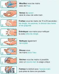 hygiène le lavage des mains abcd