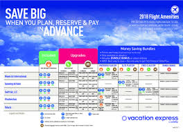 airline services vacation express