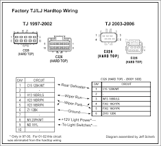 hardtop wiring diagram jeep wiring diagrams instruction