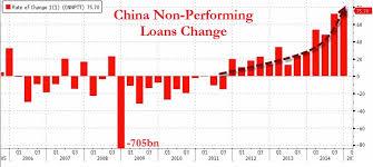 banche cinesi un incidente annunciato il crash cinese the fielder