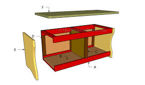 Free Outdoor Storage Bench Plans by Waterproofing How To Waterproof Outdoor Storage Bench Home