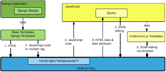 12 3 preventing cross site scripting vulnerabilities u2014 open edx