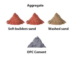 how to mix cement mortar like a pro bucket or spot