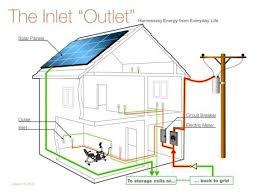 wiring diagram of a house u2013 wirdig u2013 readingrat net
