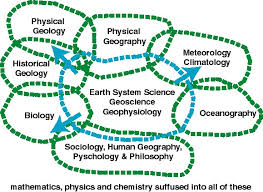 what is earth system science