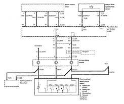 renault laguna wiring diagram lefuro com
