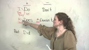 basic english grammar do does did don u0027t doesn u0027t didn u0027t