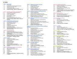 envision math worksheets grade 5 free worksheets library