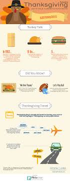 did you thanksgiving facts infographic international