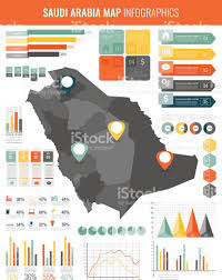 Arabia Map Saudi Arabia Map With Infographic Elements Infographics Layouts